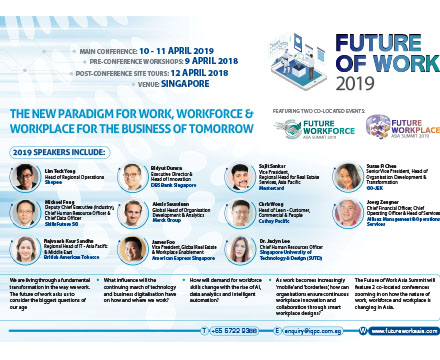 The New Paradigm For Work, Workforce & Workplace For The Business Of Tomorrow
