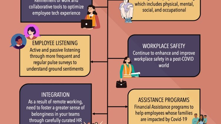 What Will Employee Experience Look Like In 2021?