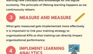 Managing Learning For Future Work